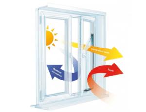 Энергосберегающее окно